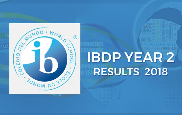 IBDP Year 2-Results