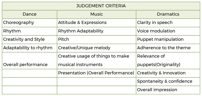 Judgement-Criteria-0a-03-Toupload