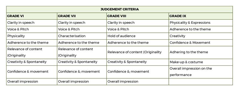 Drama-Judgement-Criteria---2021---22