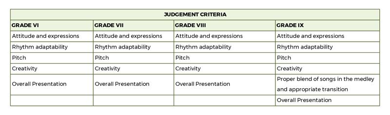 Music-Judgement-Criteria---2021---22