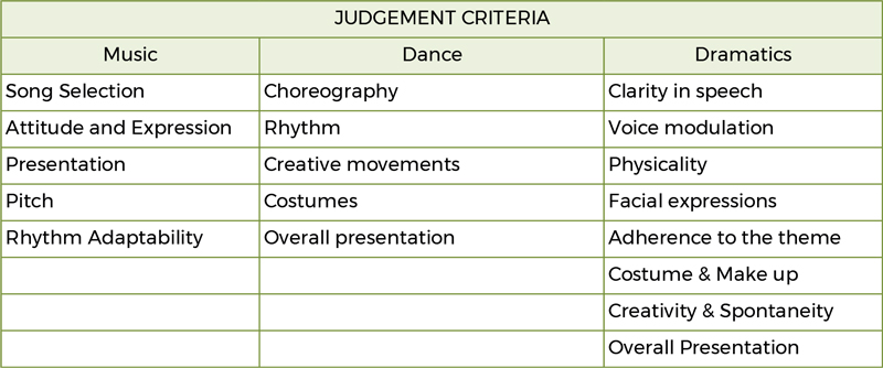 Grade-1