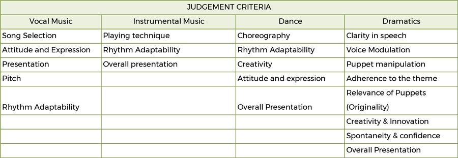 Grade-4
